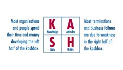KASH BOX Attitudes and Habits