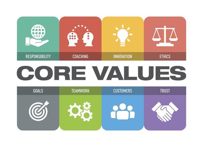Core-Values-Culture