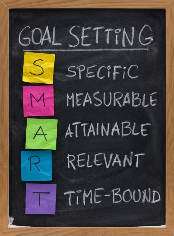 START ACHIEVING YOUR GOALS NOW